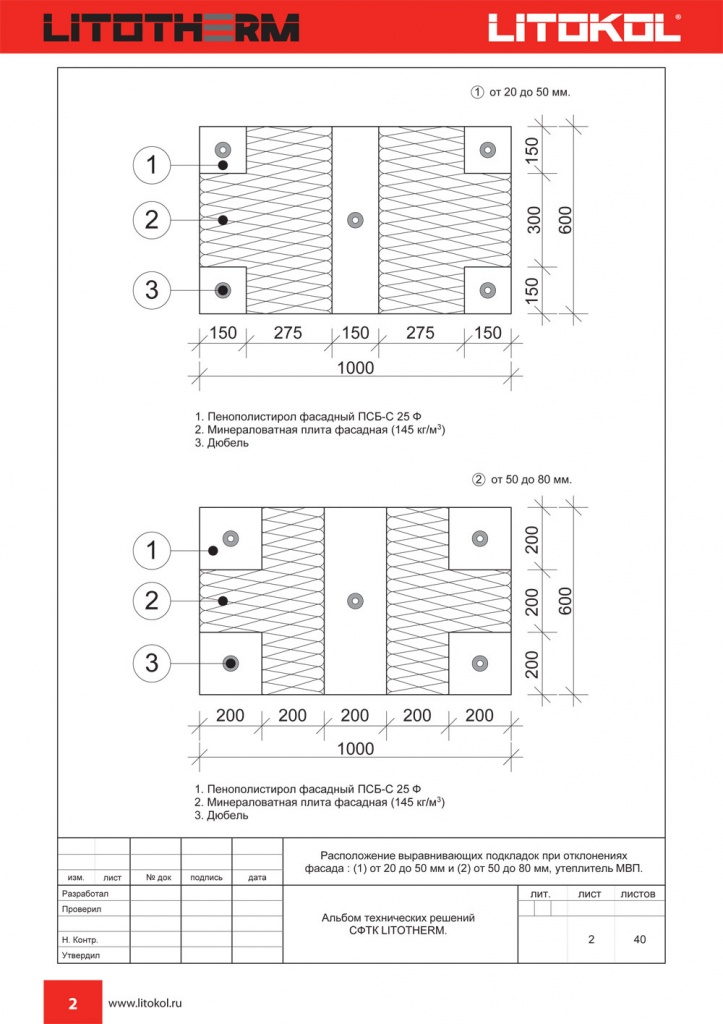 Технические решения гидроизоляция ф мастика битумная империал